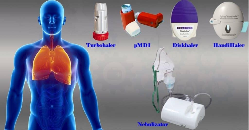 administrarea-medicamentelor-pe-cale-respiratorie