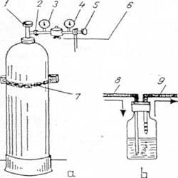 butelie-de-oxigen