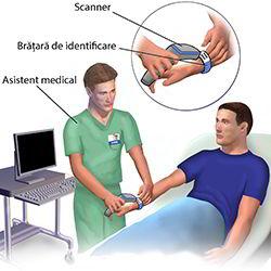 verificarea-identitatii-pacientului